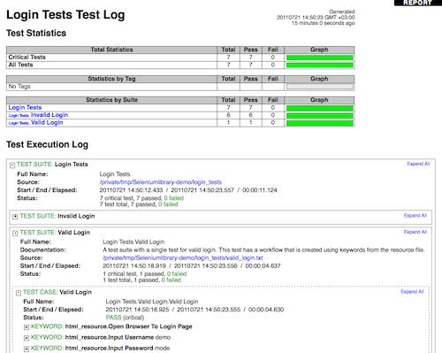 integration test case template - robot framework jsd2root csdn