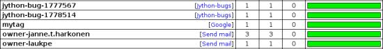 SRC / ExecutingTestCases / tagstatlink.png