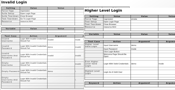 outstanding unit test case template inspiration resume ideas